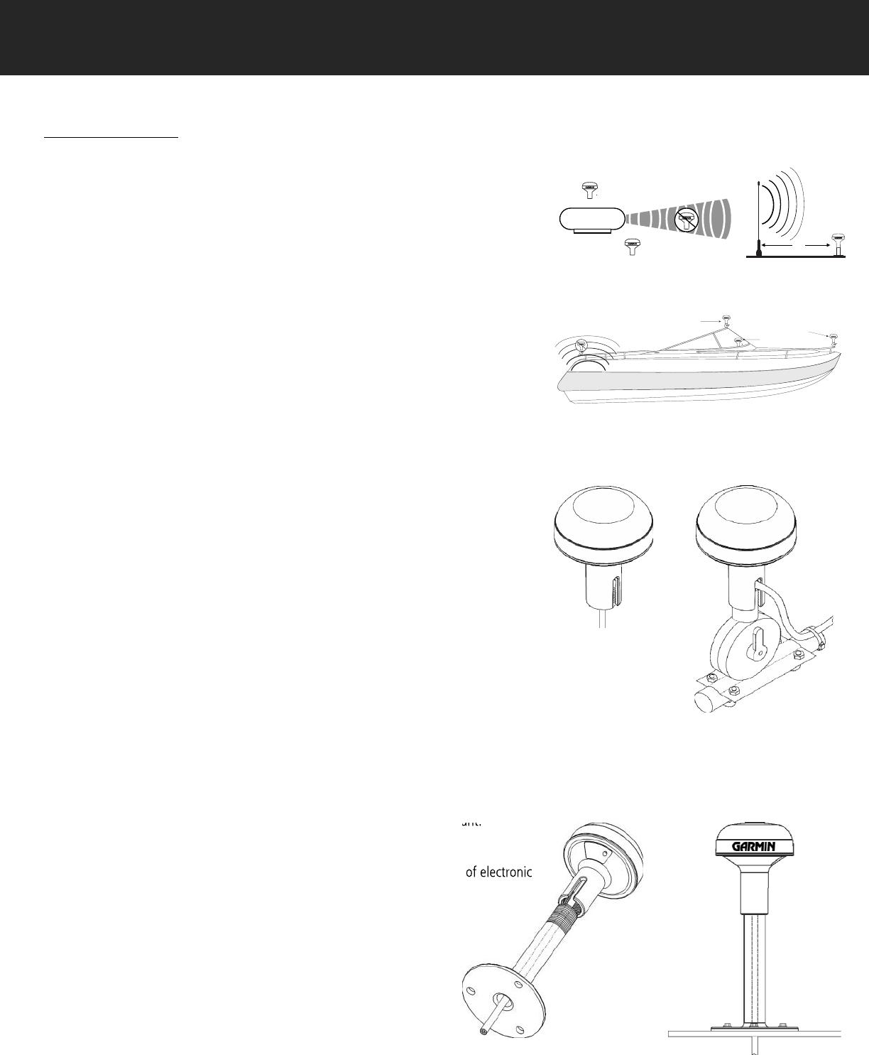 Handleiding Garmin Gpsmap 3010c Pagina 6 Van 12 English Gps 18 Pc Wiring Diagram Installing The 17