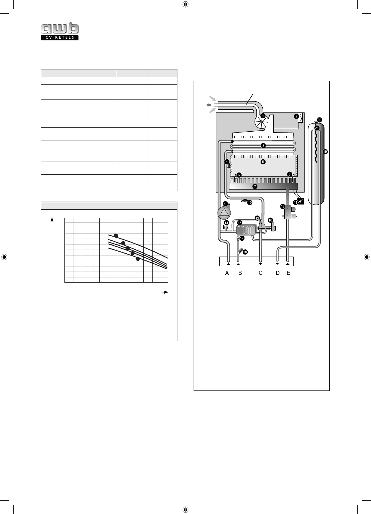 Betere Handleiding AWB Thermomaster VR 24 (pagina 1 van 24) (Nederlands) YF-15