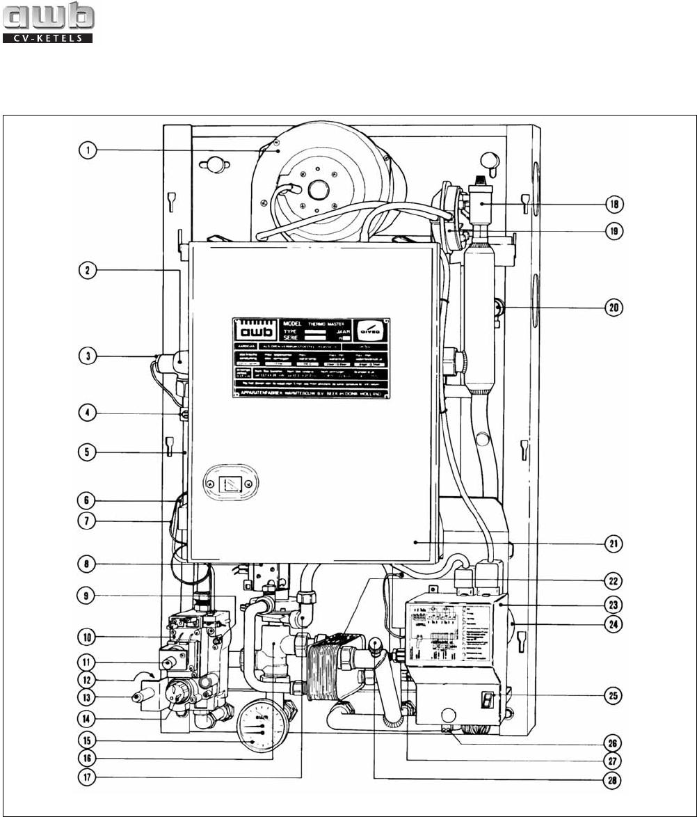 Verwonderend Handleiding AWB Thermomaster 23.28W (pagina 1 van 28) (Nederlands) DO-35