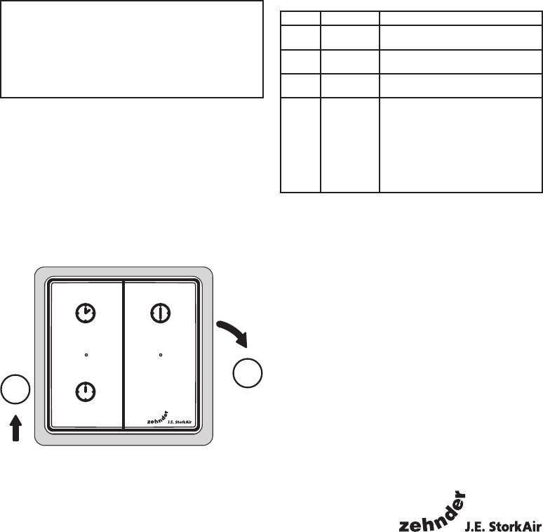 Handleiding Zehnder Handleiding Timer RF (pagina 1 van 2) (Nederlands)