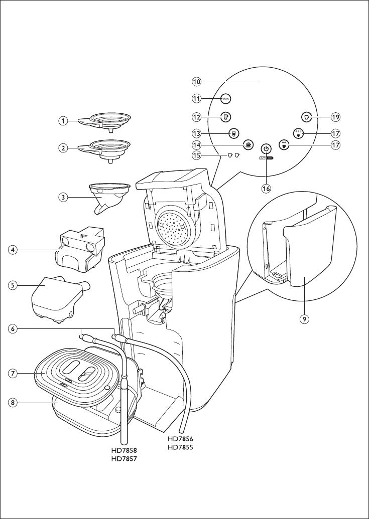 Populair Handleiding Philips HD7855 Senseo Latte Duo (pagina 1 van 76 IG66