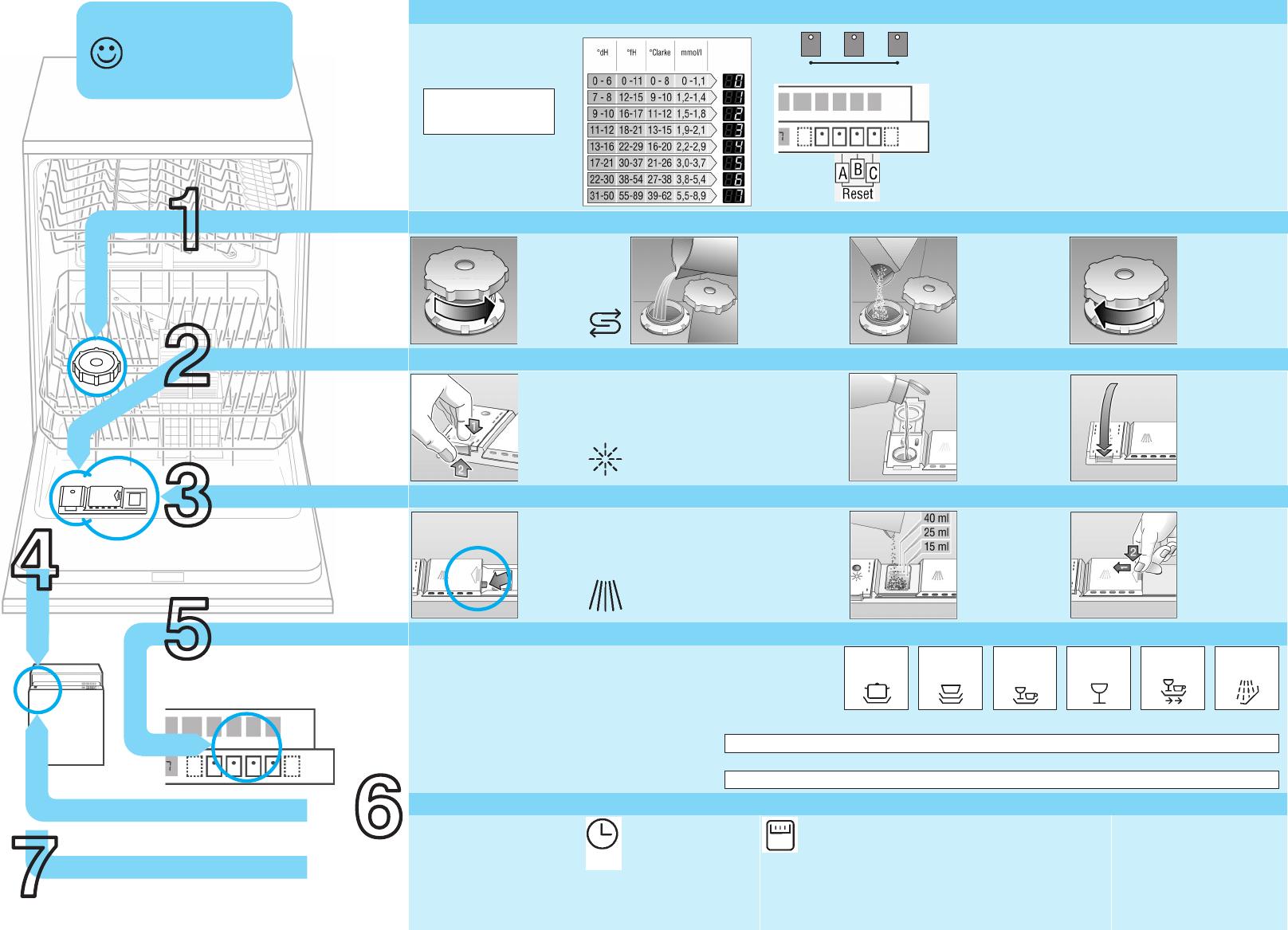 Bekend Handleiding Siemens SE64A560 (pagina 1 van 2) (Nederlands) QL67