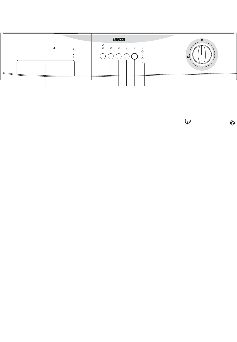 Zanussi zwf 1410 resetten