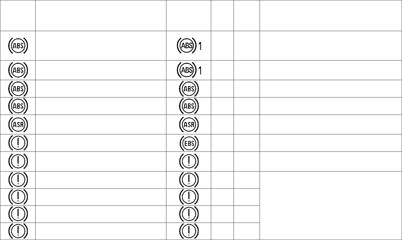 Handleiding Becker 4720 Traffic Pro (pagina 288 van 367) (Nederlands)
