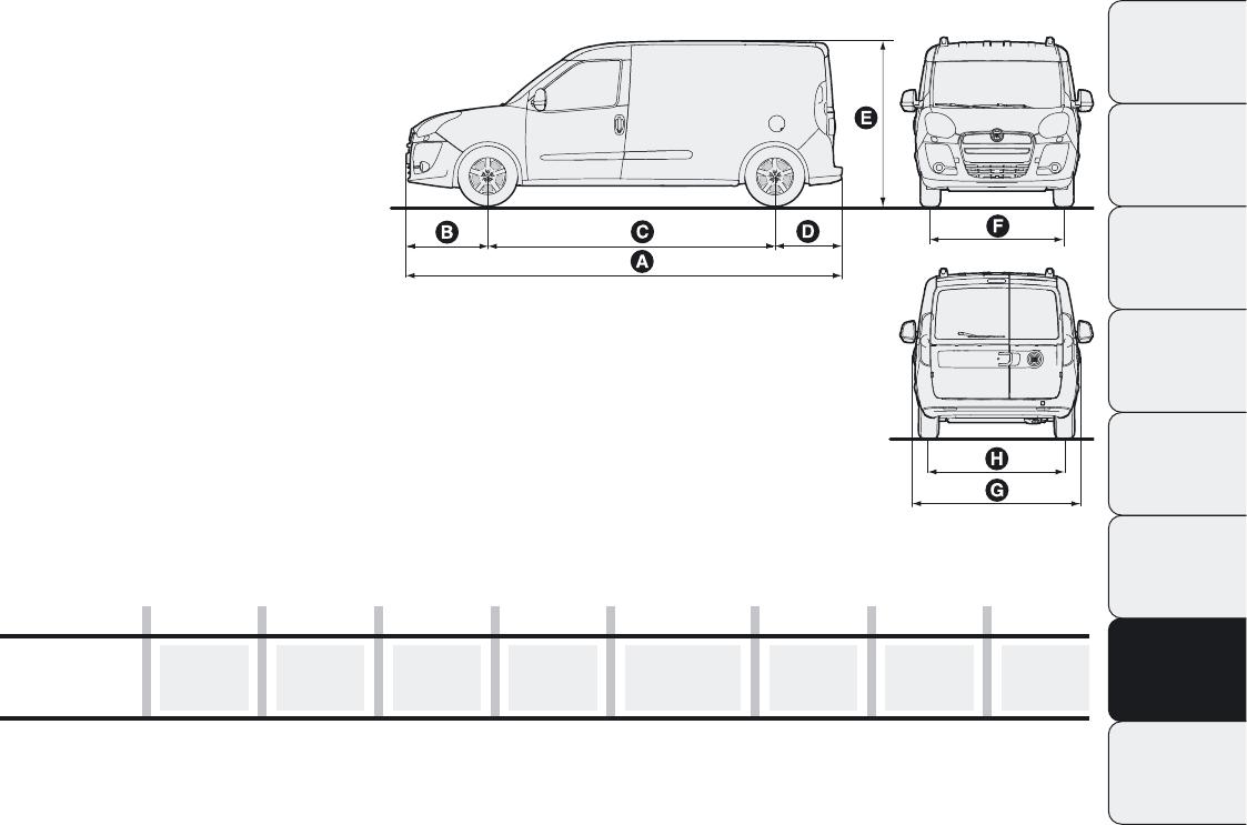 Handleiding Fiat Doblo (pagina 232 van 274) (Nederlands)