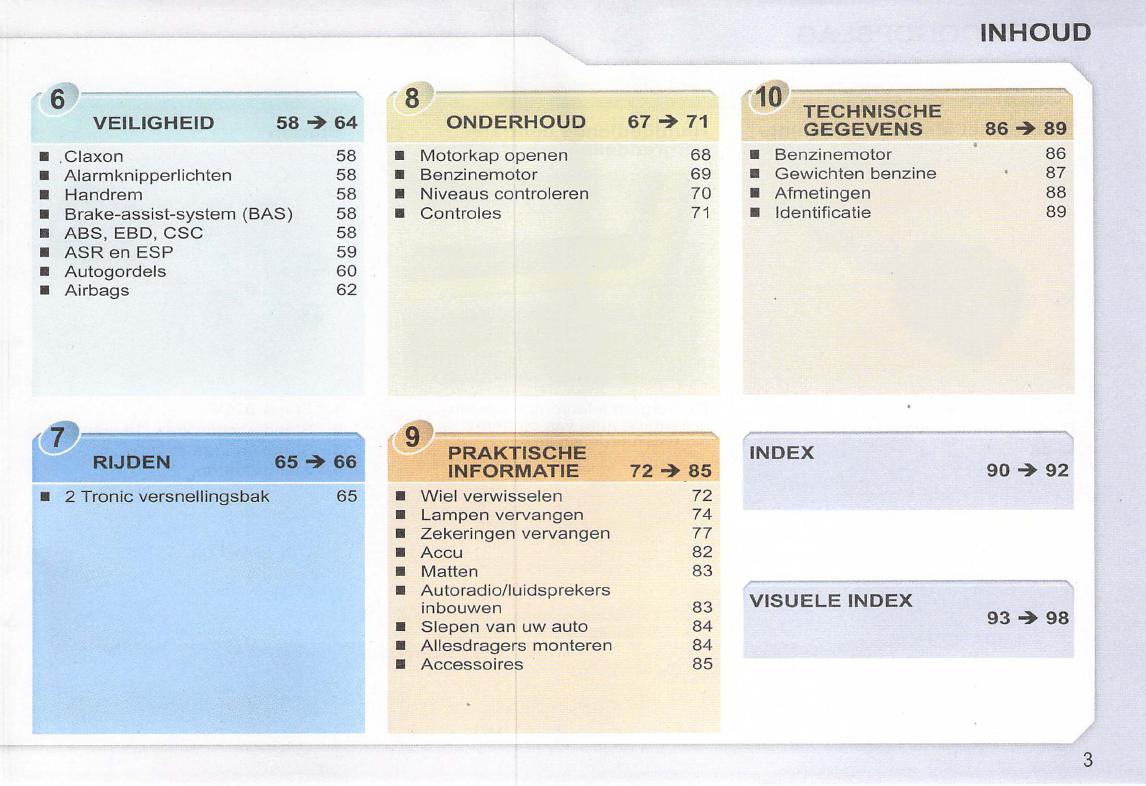 Handleiding Peugeot 107 (pagina 4 van 102) (Nederlands)