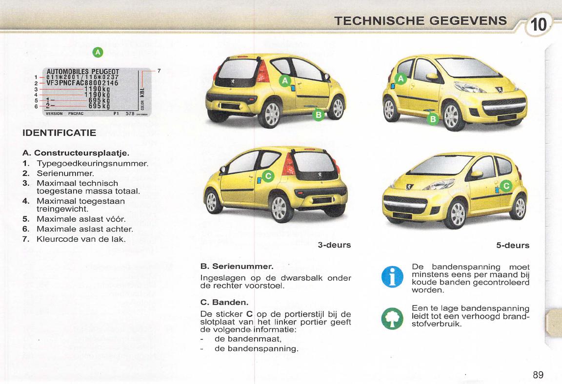 Handleiding Peugeot 107 (pagina 91 van 102) (Nederlands)