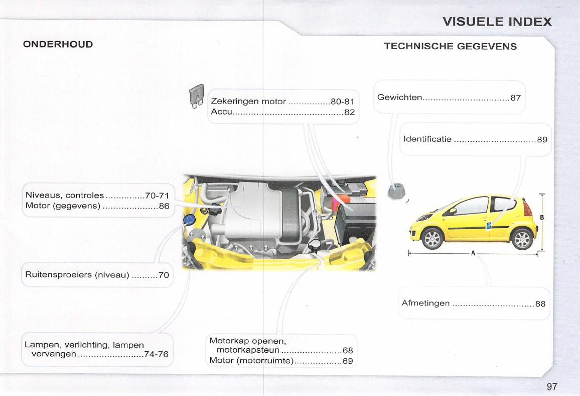 Handleiding Peugeot 107 (pagina 99 van 102) (Nederlands)