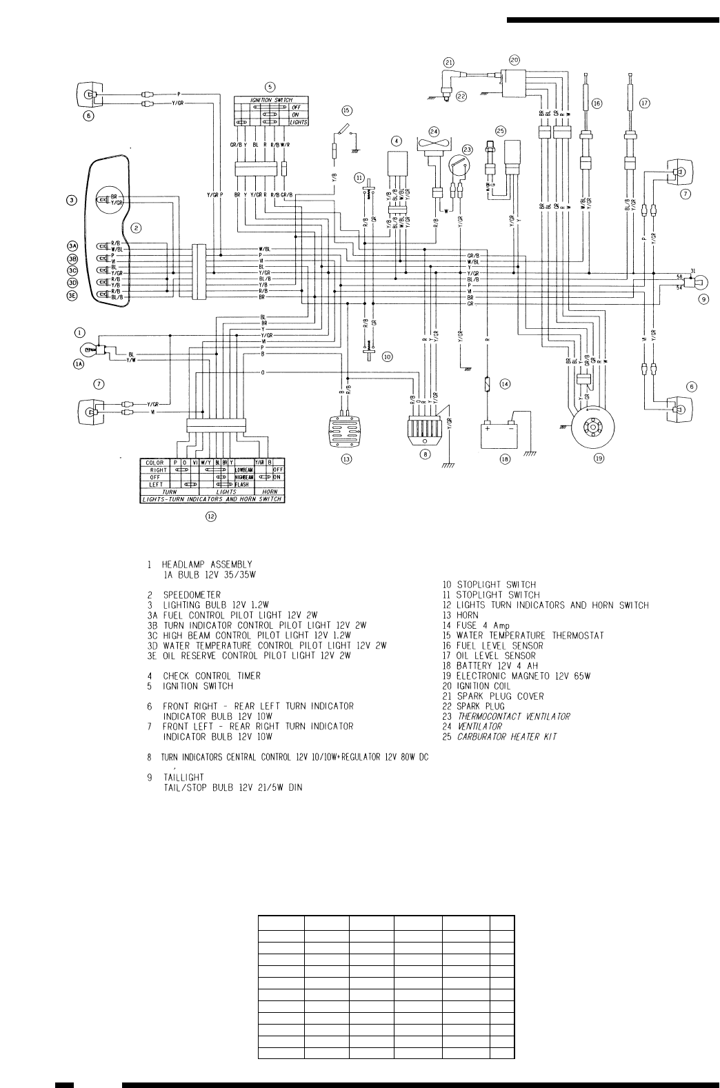 Derbi Senda Wiring Diagram Best And Letter 17 2 Electrical Handleiding Gpr 50cc 6 Sd Pagina 66 Van 71 English
