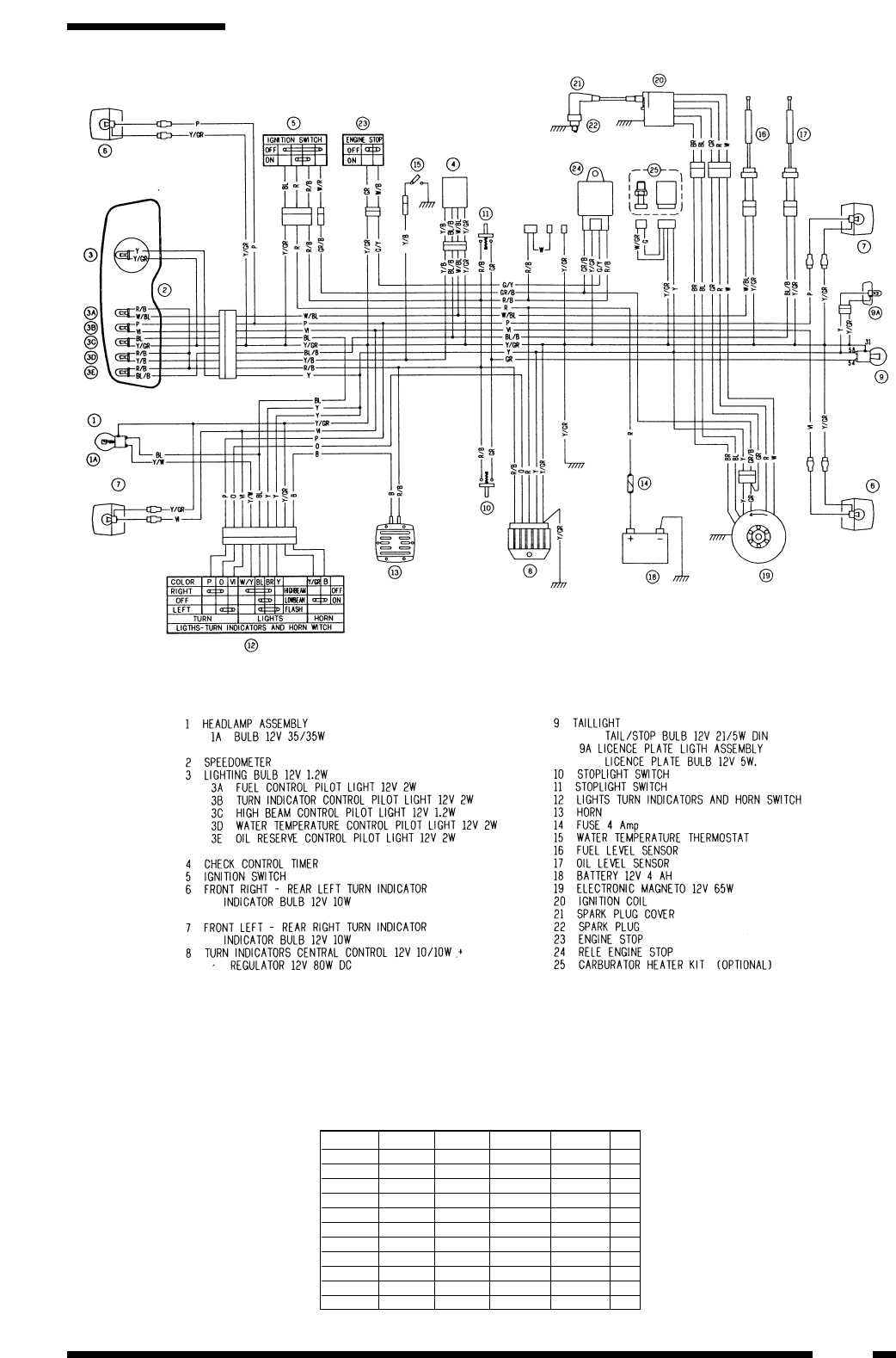 Derbi Senda Sm 50 Wiring Diagram Circuit Connection Annonces Supermotard Occasion