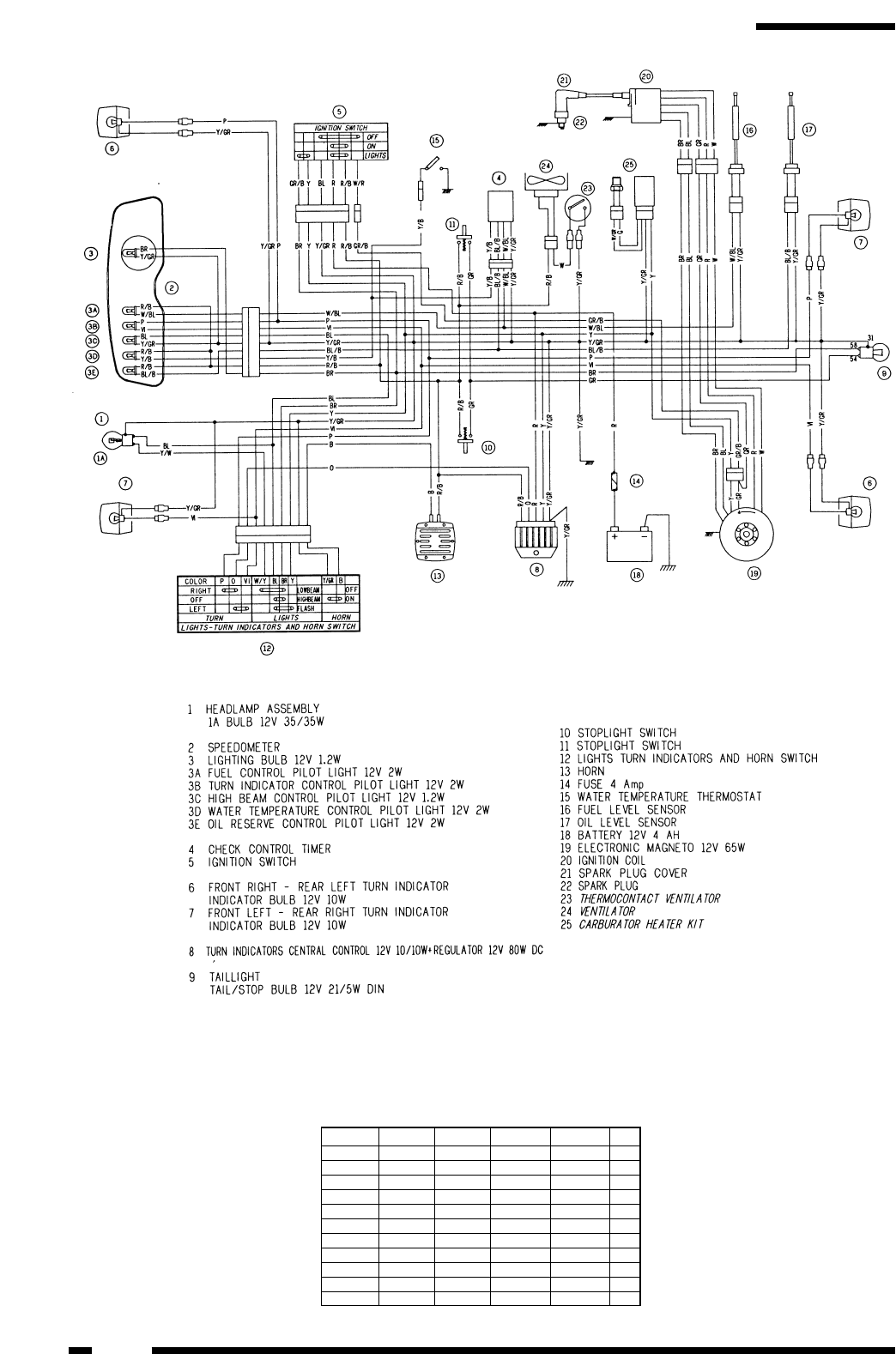 Xtreme Wingman Wiring Diagram | Wiring Liry on crown victoria fuel filter, crown victoria starter, crown victoria oil filter, crown victoria map sensor, crown victoria speaker, crown victoria speedometer, crown victoria turbocharger, crown victoria trunk lid, crown victoria radiator, crown victoria alternator, crown victoria blower motor, crown victoria intake, crown victoria wiper motor, crown victoria ignition cylinder, crown victoria water pump, crown victoria crossmember, crown victoria head unit, crown victoria bumpers, crown victoria kill switch, crown victoria ignition switch,