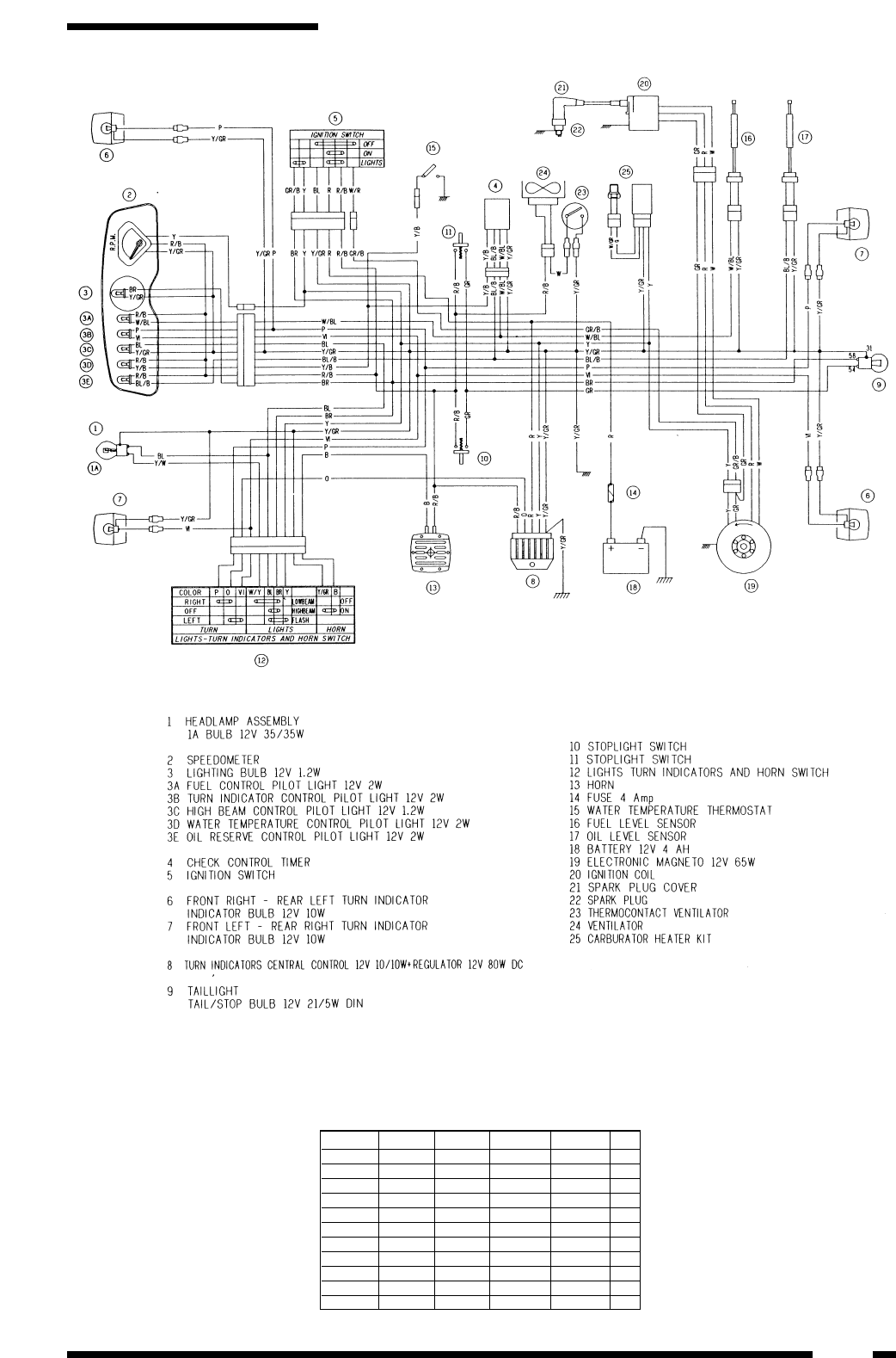 derbi senda 50cc wiring diagram