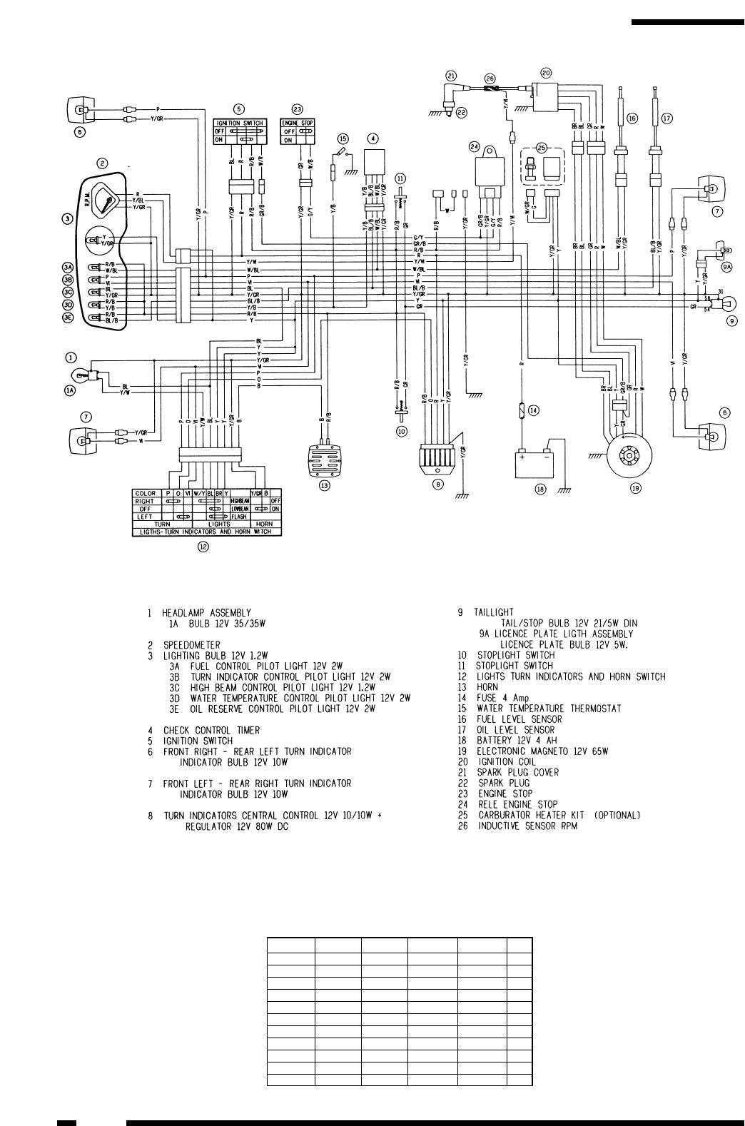 handleiding derbi gpr 50cc 6 speed engine  pagina 70 van