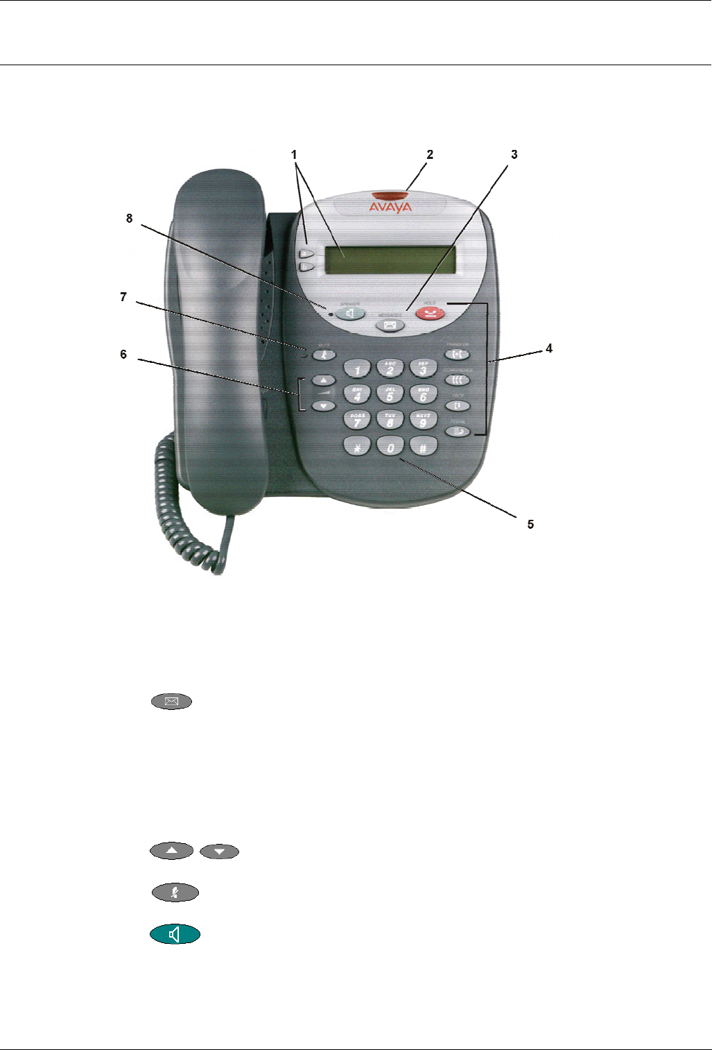 The 4602 Telephone Overview of the 4602 - Page 3