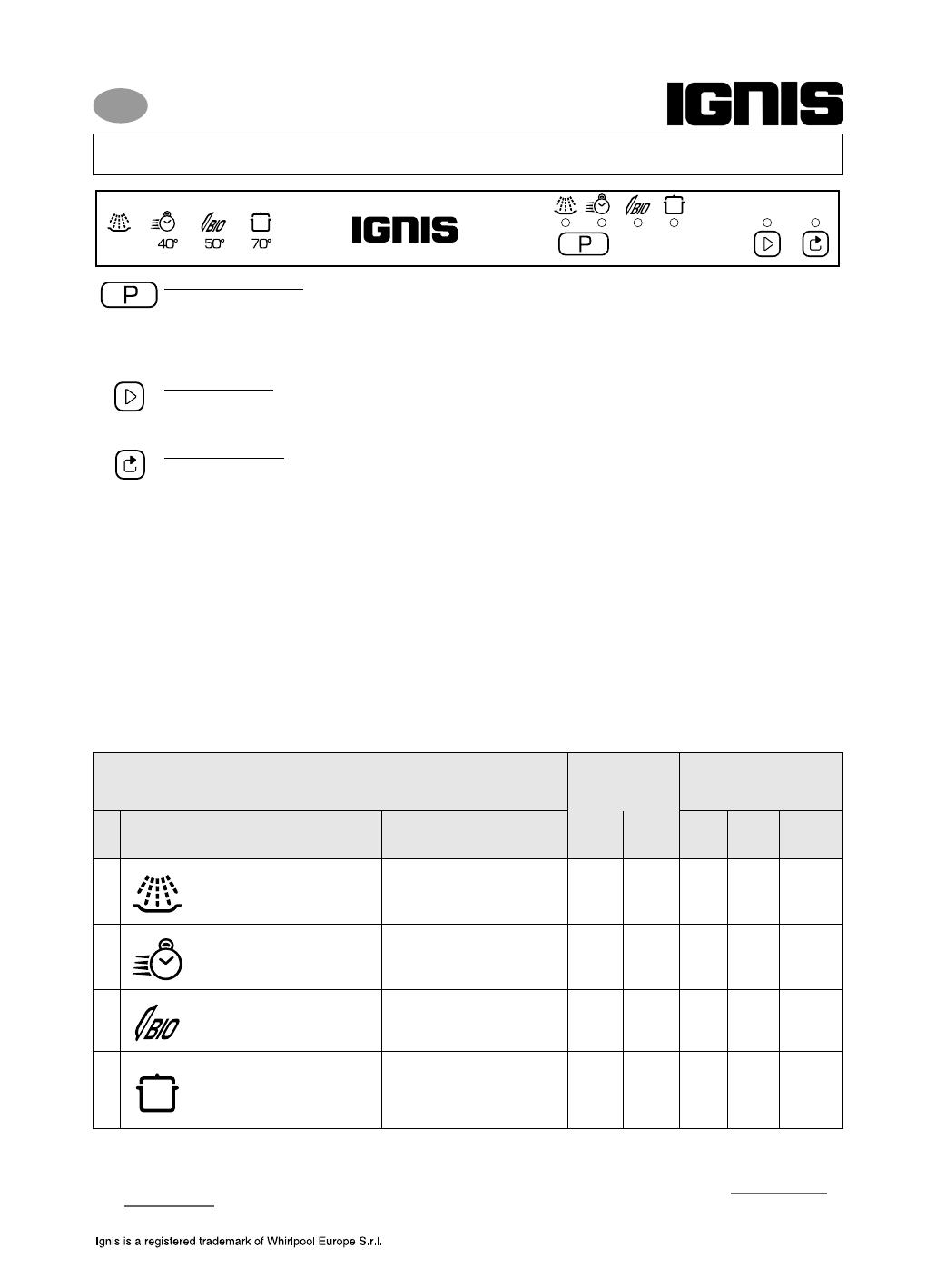 Super Handleiding Ignis ADL 950 (pagina 1 van 8) (Nederlands) MB43