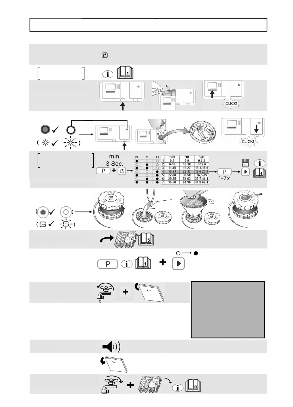 Bekend Handleiding Ignis ADL 950 (pagina 1 van 8) (Nederlands) OR71