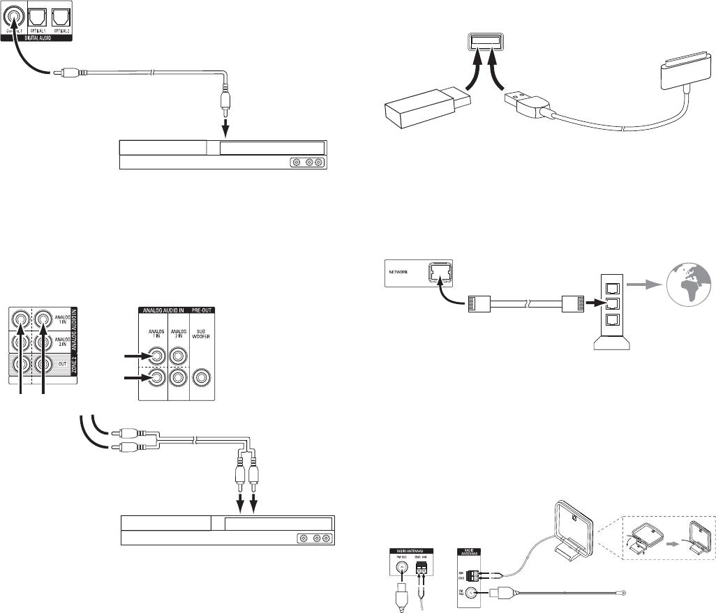 Hoe doe je het aansluiten van een Roku stick