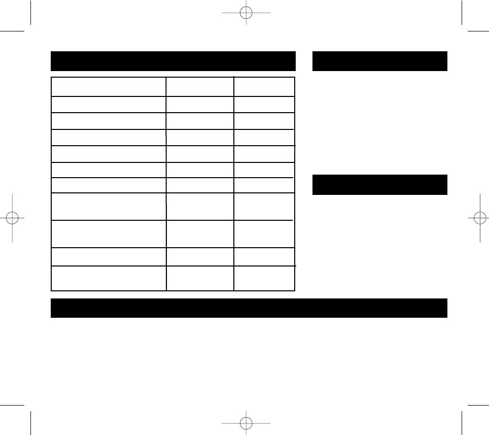 Handleiding Friedland D942S Libra plus (pagina 19 van 69) (Deutsch ...