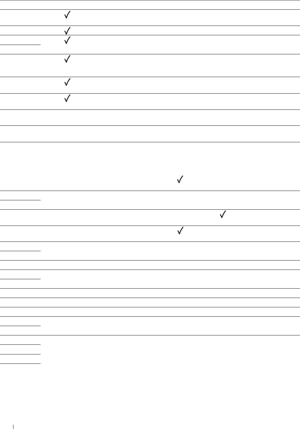 Handleiding Dell C1760nw (pagina 175 van 240) (English)