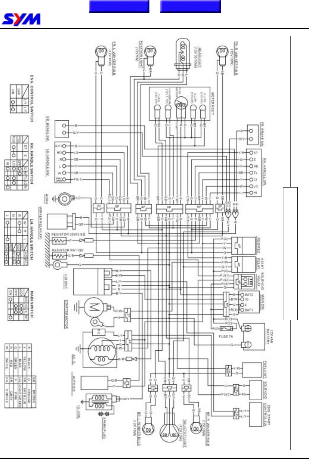 Wiring Diagram Of Mio Sporty : Handleiding sym mio pagina van english