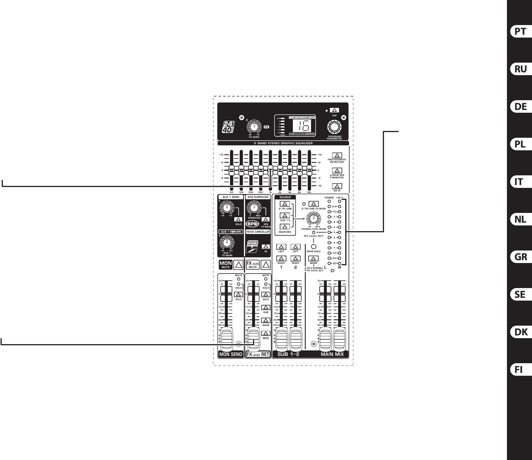 Hoe maak je het aansluiten van een iLive Sound Bar