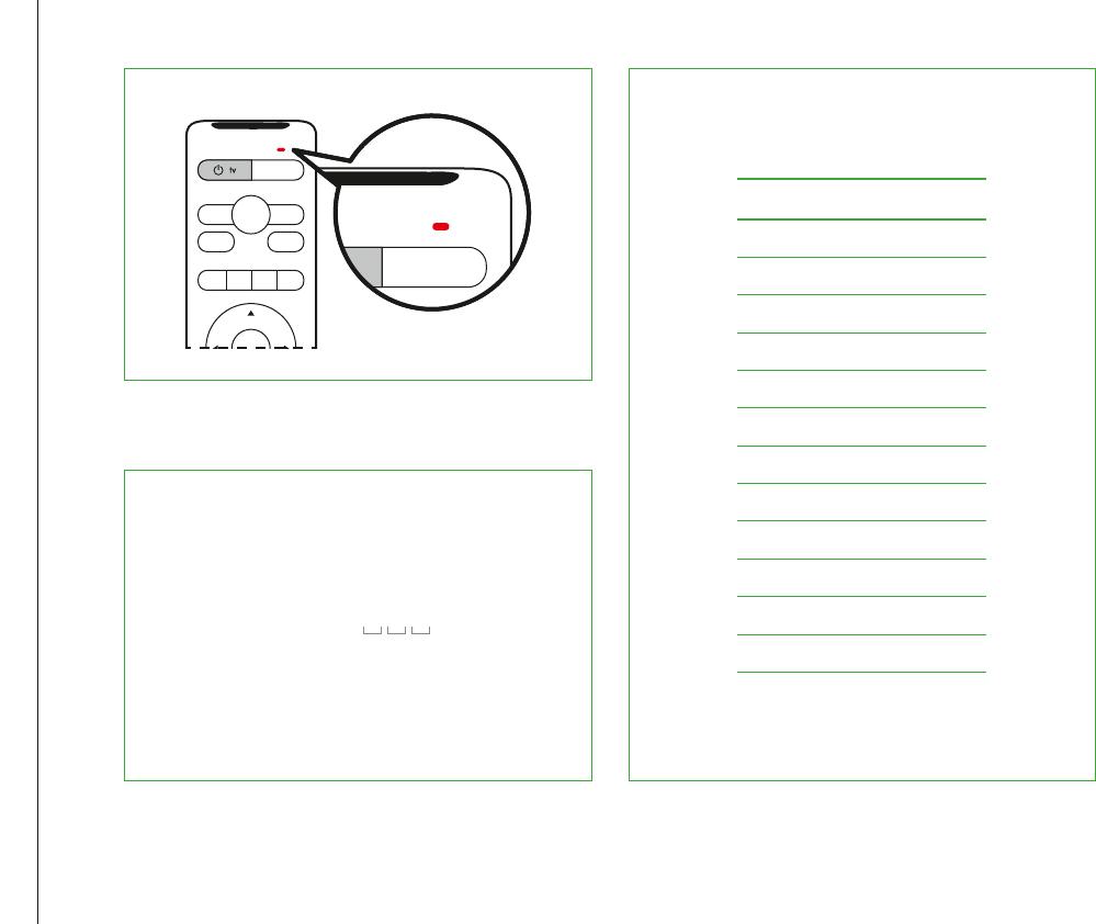 Handleiding Arcadyan HMB2260 - KPN Interactieve TV (pagina