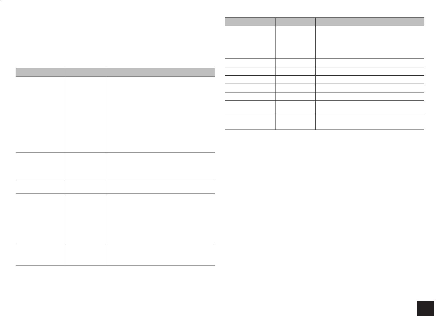 Handleiding Onkyo TX-NR636 (pagina 37 van 89) (English)