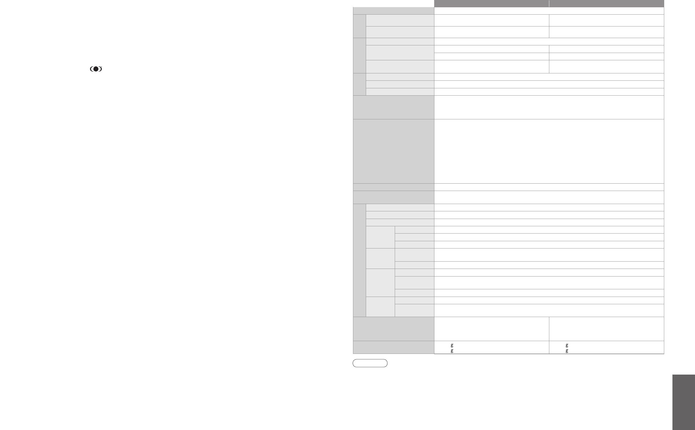 Handleiding Panasonic TH-42PV70 (pagina 20 van 22) (Deutsch)