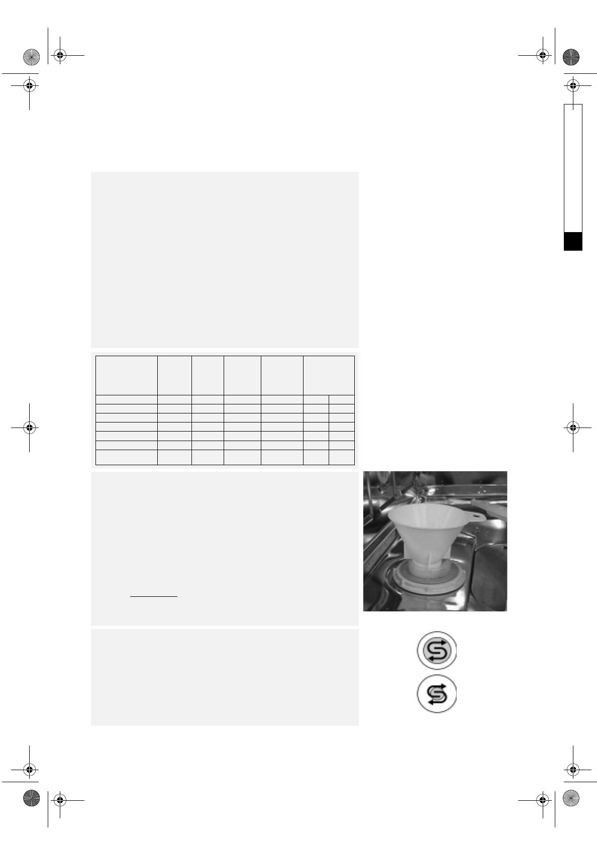 handleiding whirlpool dwh b00 w pagina 4 van 8 nederlands. Black Bedroom Furniture Sets. Home Design Ideas
