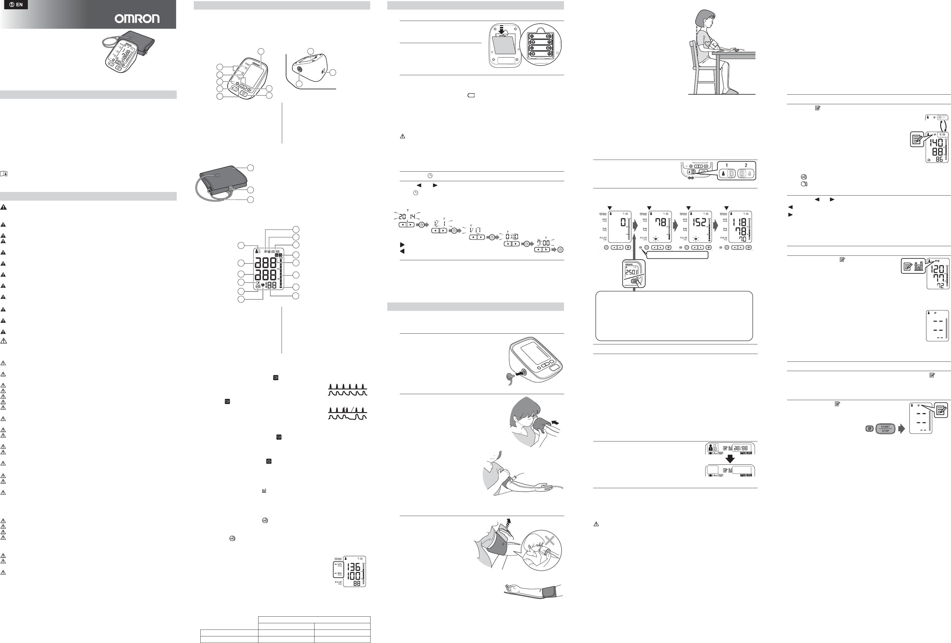 Handleiding Omron M3 Hem 7131 E Pagina 2 Van 2 English