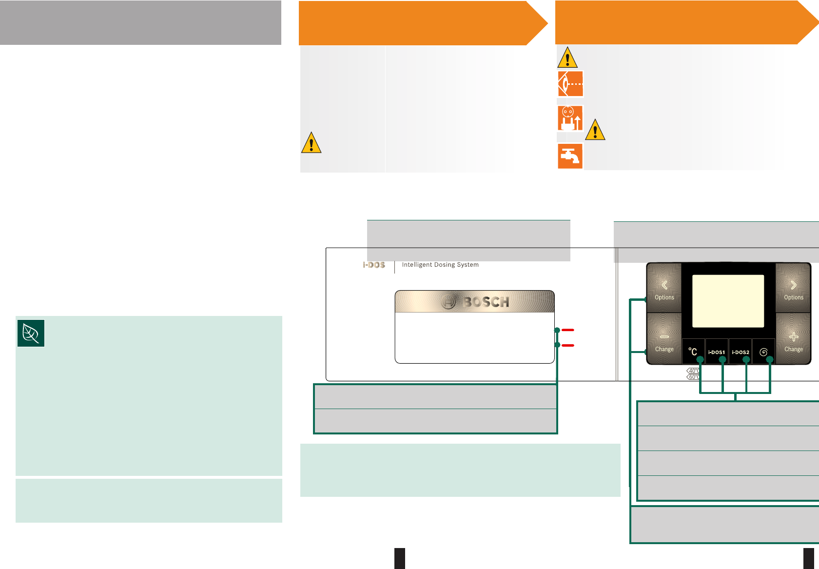 Handleiding bosch was28840 eco logixx 8 i dos pagina 1 van 10 operating the washing machine 1 2 buycottarizona Gallery