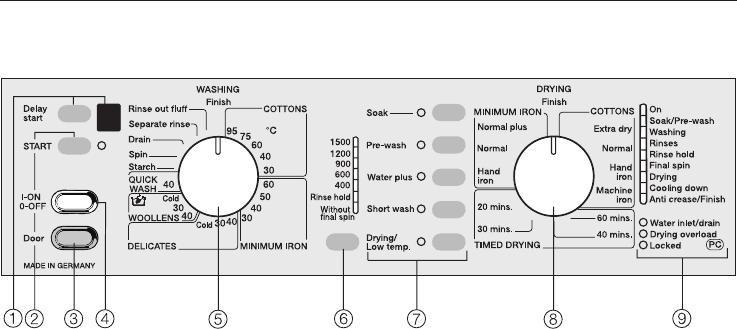 Miele softtronic manual