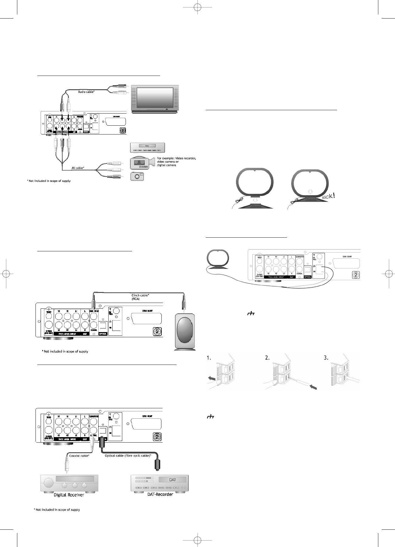 Handleiding Bomann DVD 568 HC CB (pagina 22 van 36) (Deutsch, English)