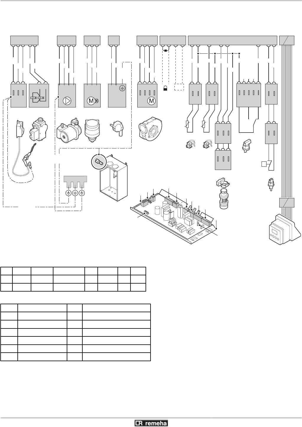 fd16f6202f1 Handleiding Remeha Avanta 28c CW4 (pagina 39 van 72) (Nederlands)