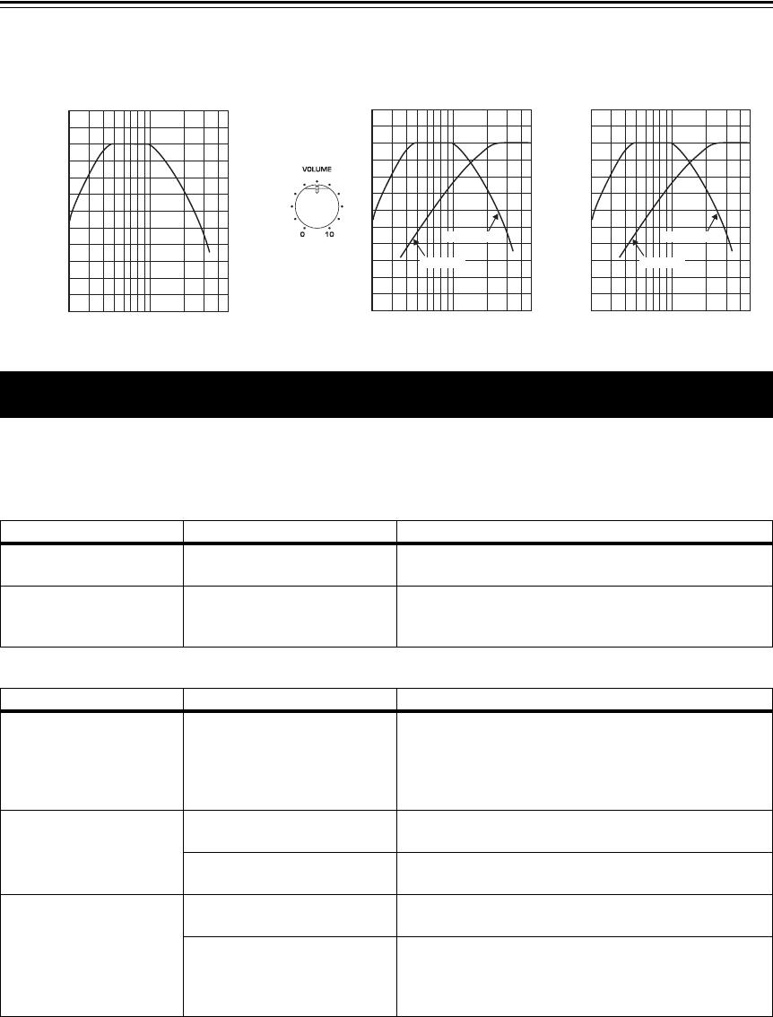 hemmabio koppla upp diagram