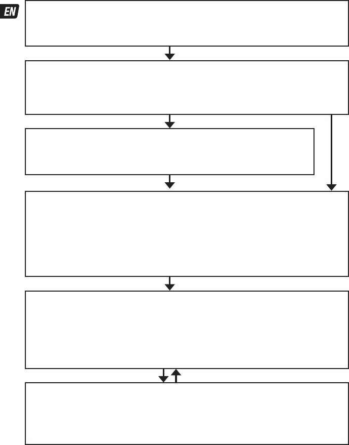 Handleiding Tecmate Optimate 4 Tm 242 Pagina 6 Van 44 Deutsch