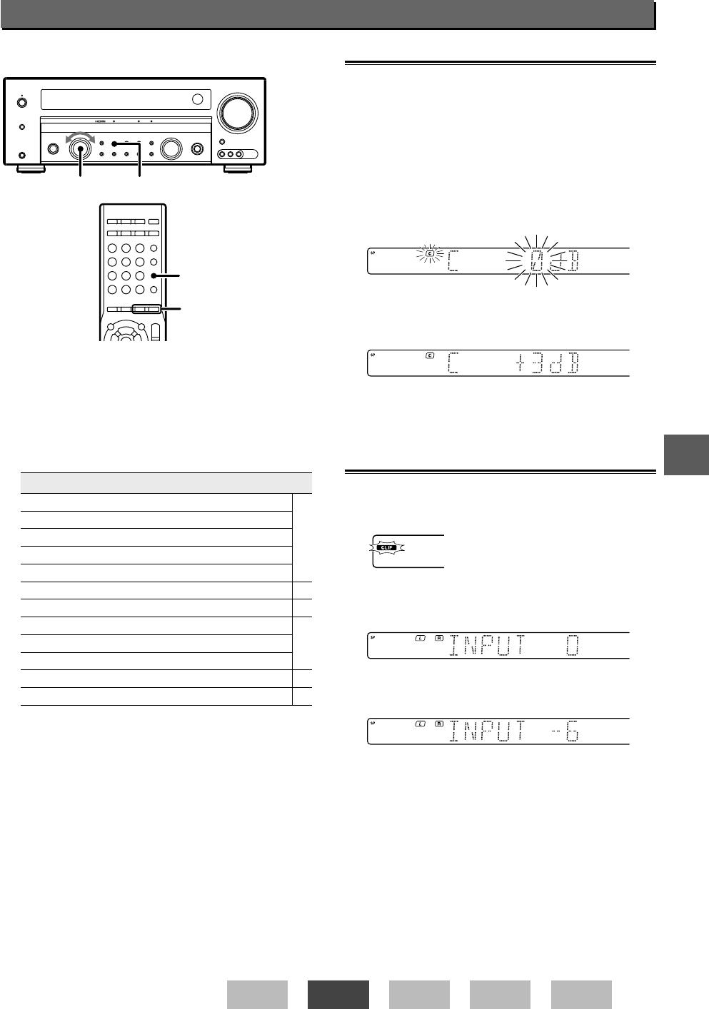 Handleiding Kenwood KRF-V6400D (pagina 40 van 48) (Deutsch)