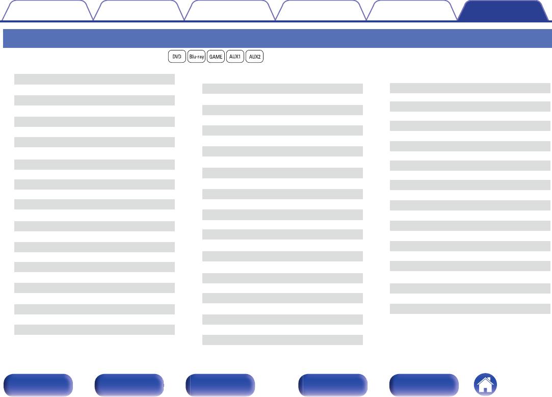 Handleiding Marantz AV7702 (pagina 323 van 333) (Deutsch)
