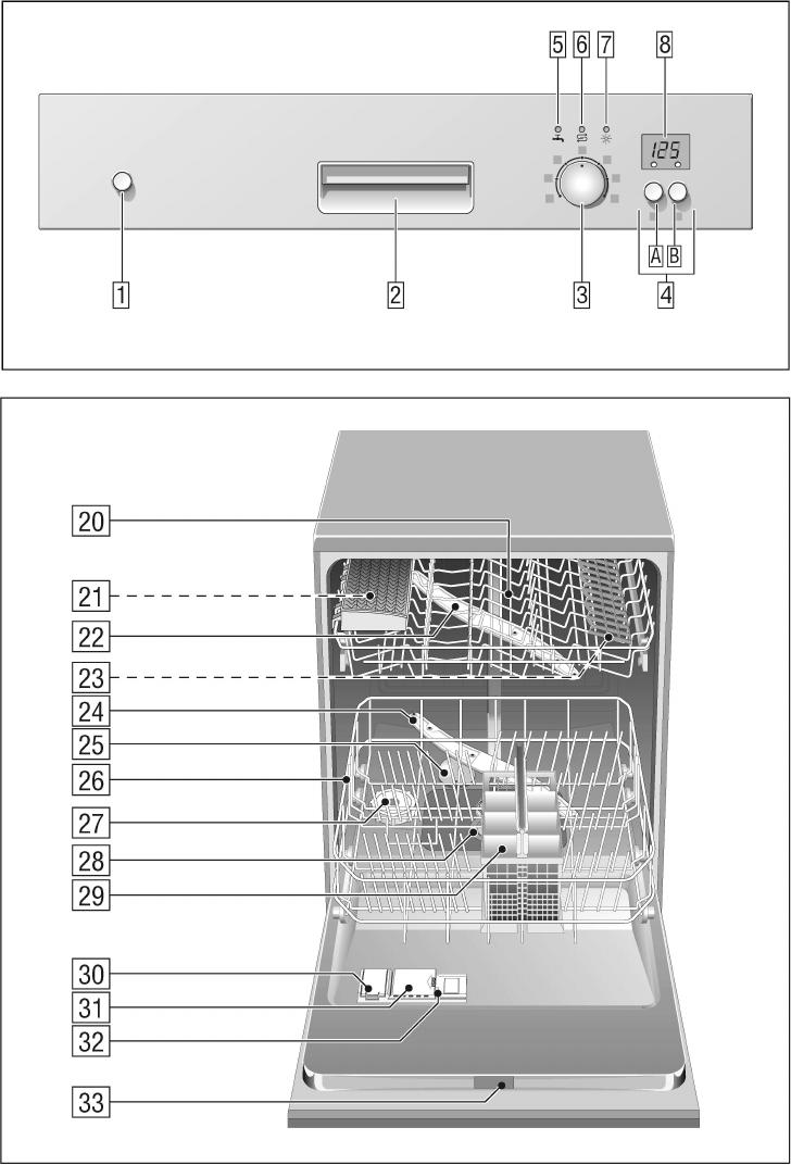 Top Handleiding Siemens SE 24 E 259 (pagina 7 van 28) (Nederlands) KZ27
