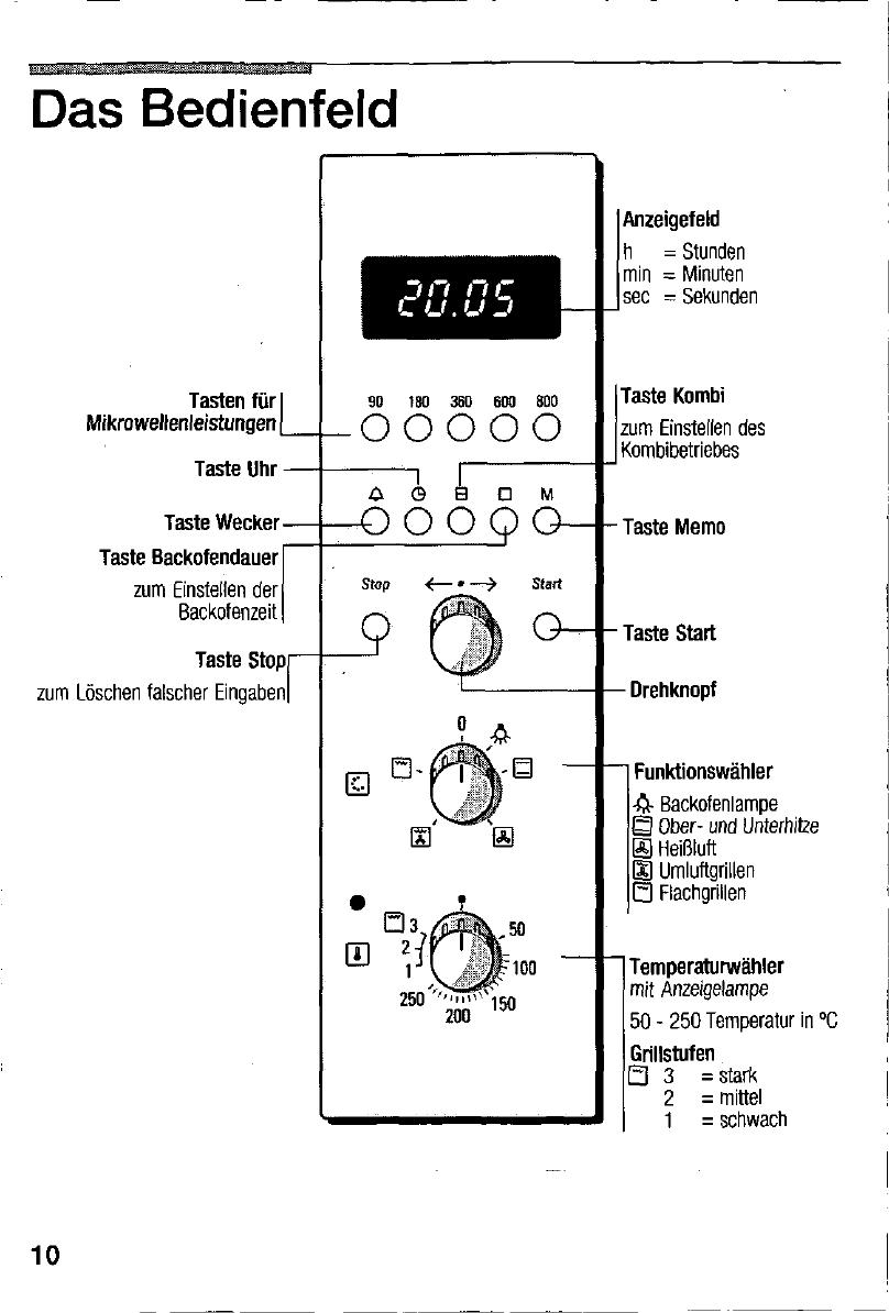 Verrassend Handleiding Bosch hme 9550 (pagina 10 van 50) (Deutsch) XP-65