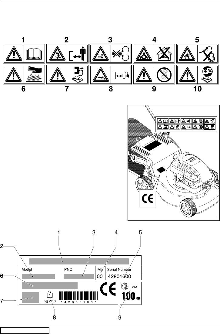 husqvarna r147s manual
