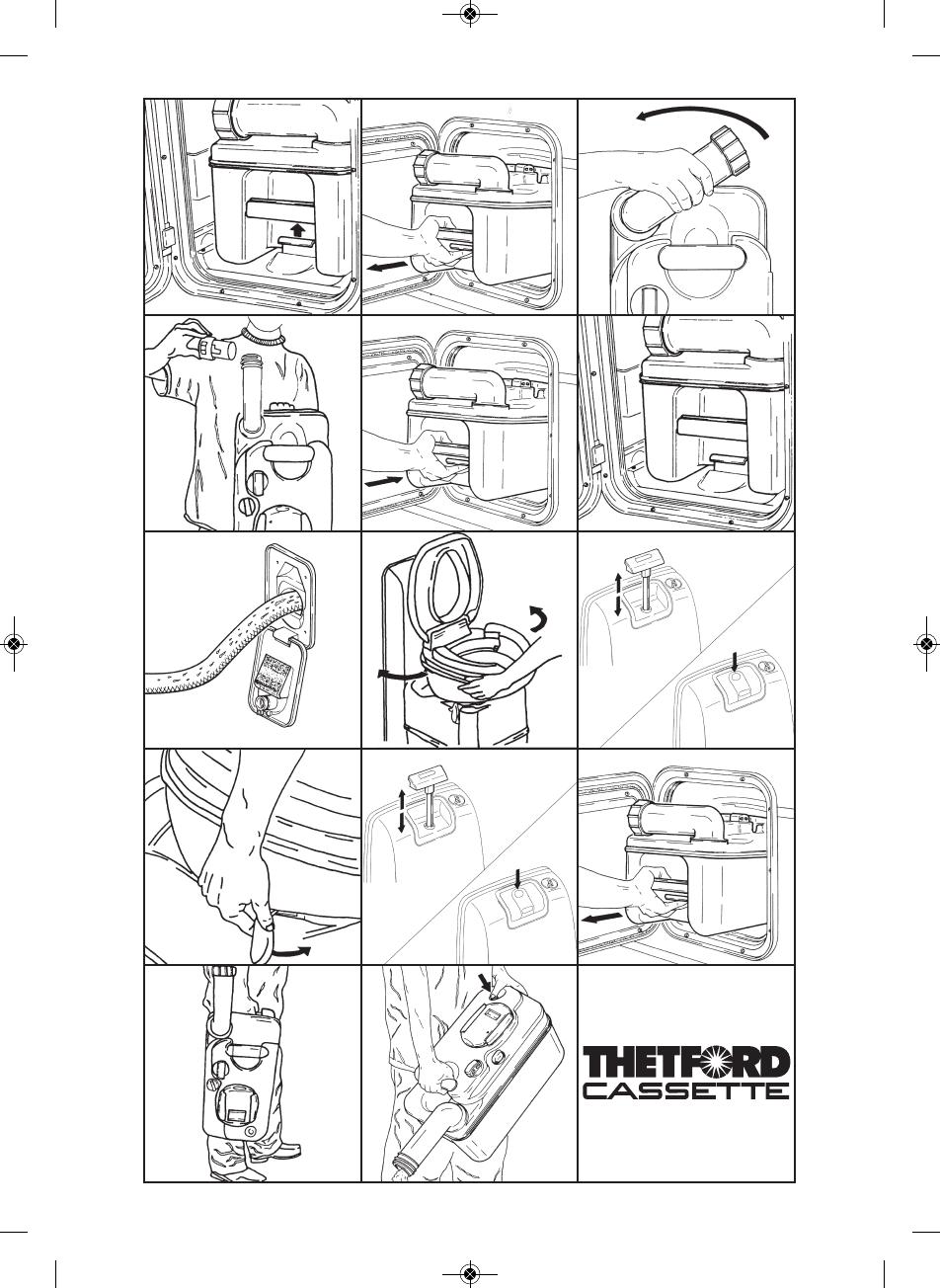 handleiding thetford c200 pagina 2 van 36 dansk. Black Bedroom Furniture Sets. Home Design Ideas