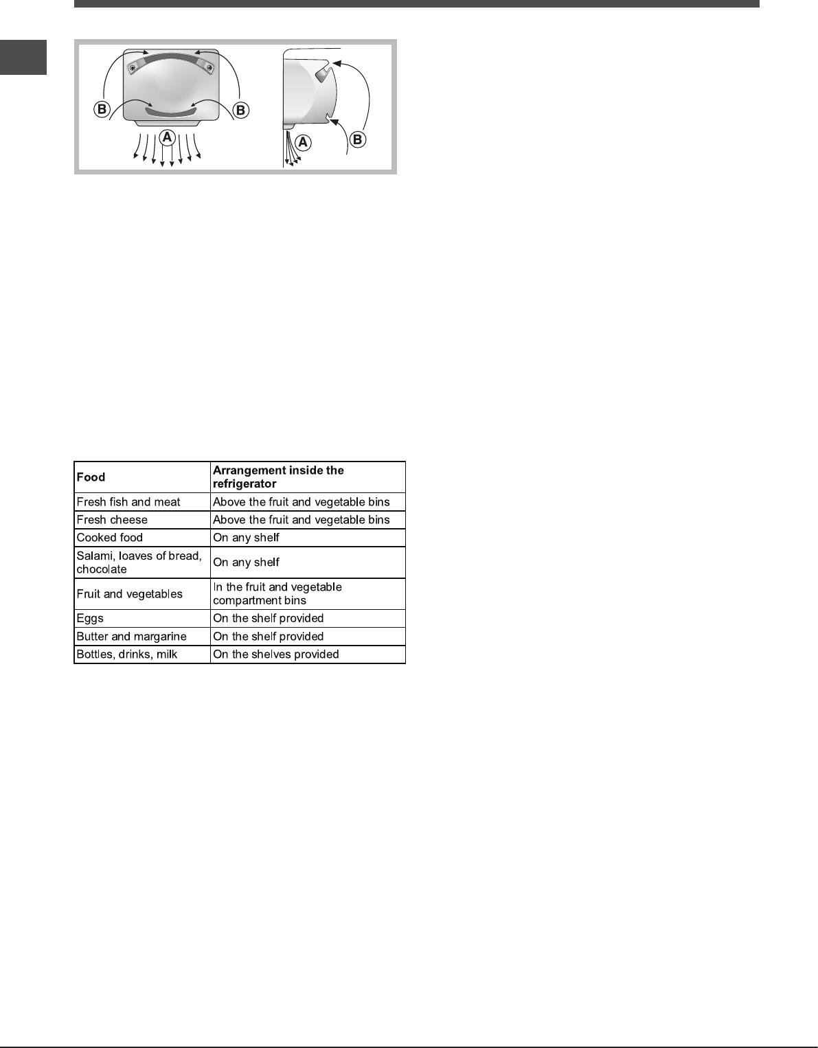 Handleiding Indesit BIAA 12P SI (pagina 20 van 68) (Deutsch, English ...