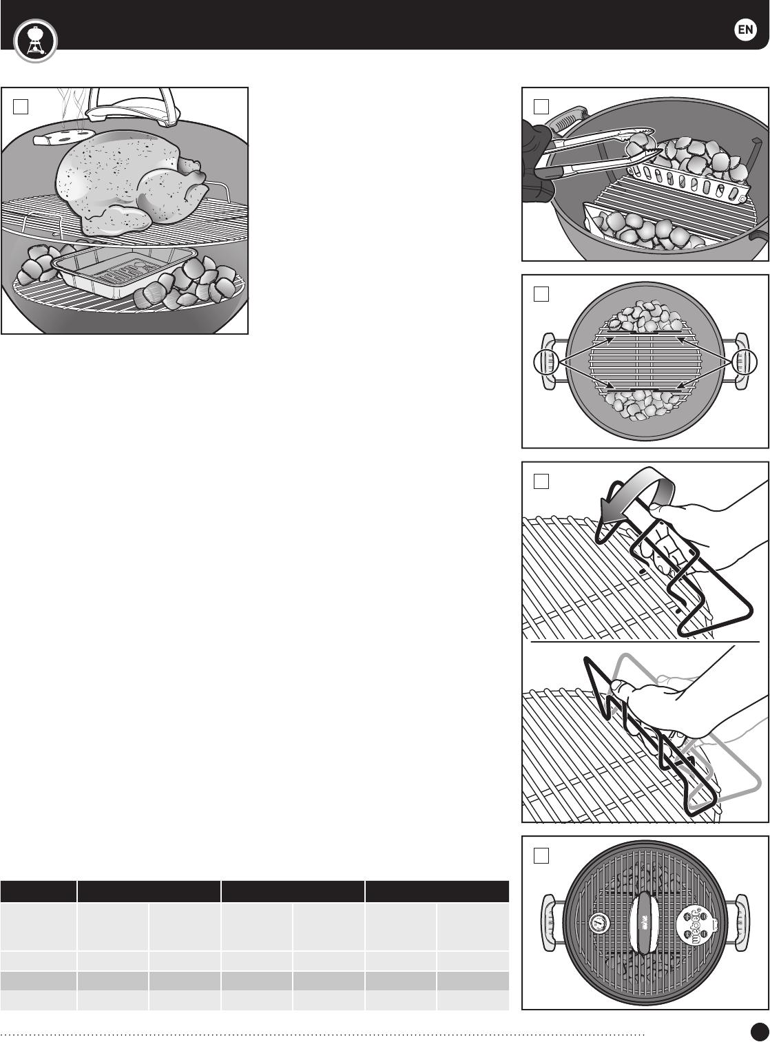 Handleiding Weber MASTER-TOUCH (pagina 8 van 136) (Alle talen)