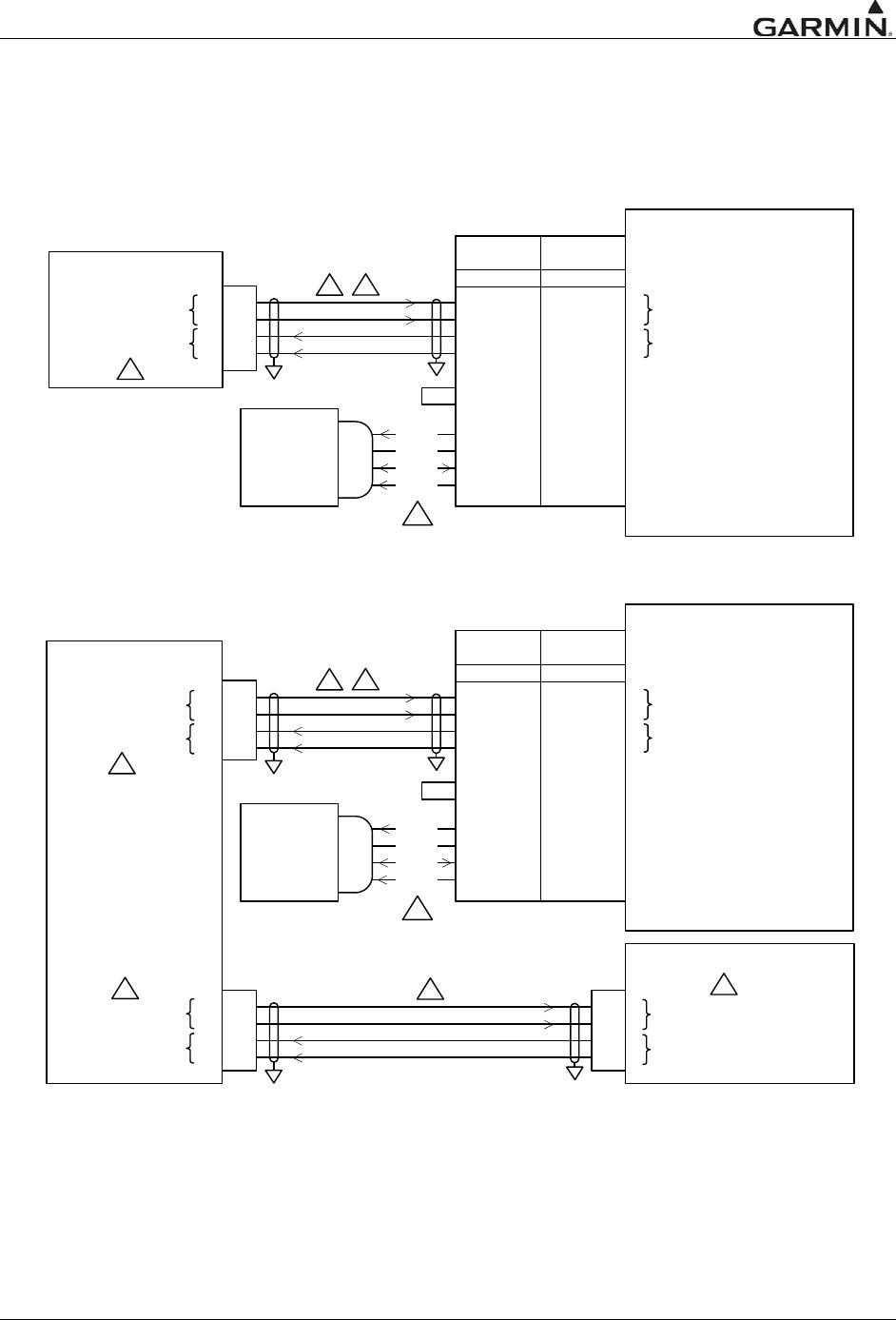Handleiding Garmin Gtn 725 Pagina 337 Van 412 English 232 Wiring Diagram
