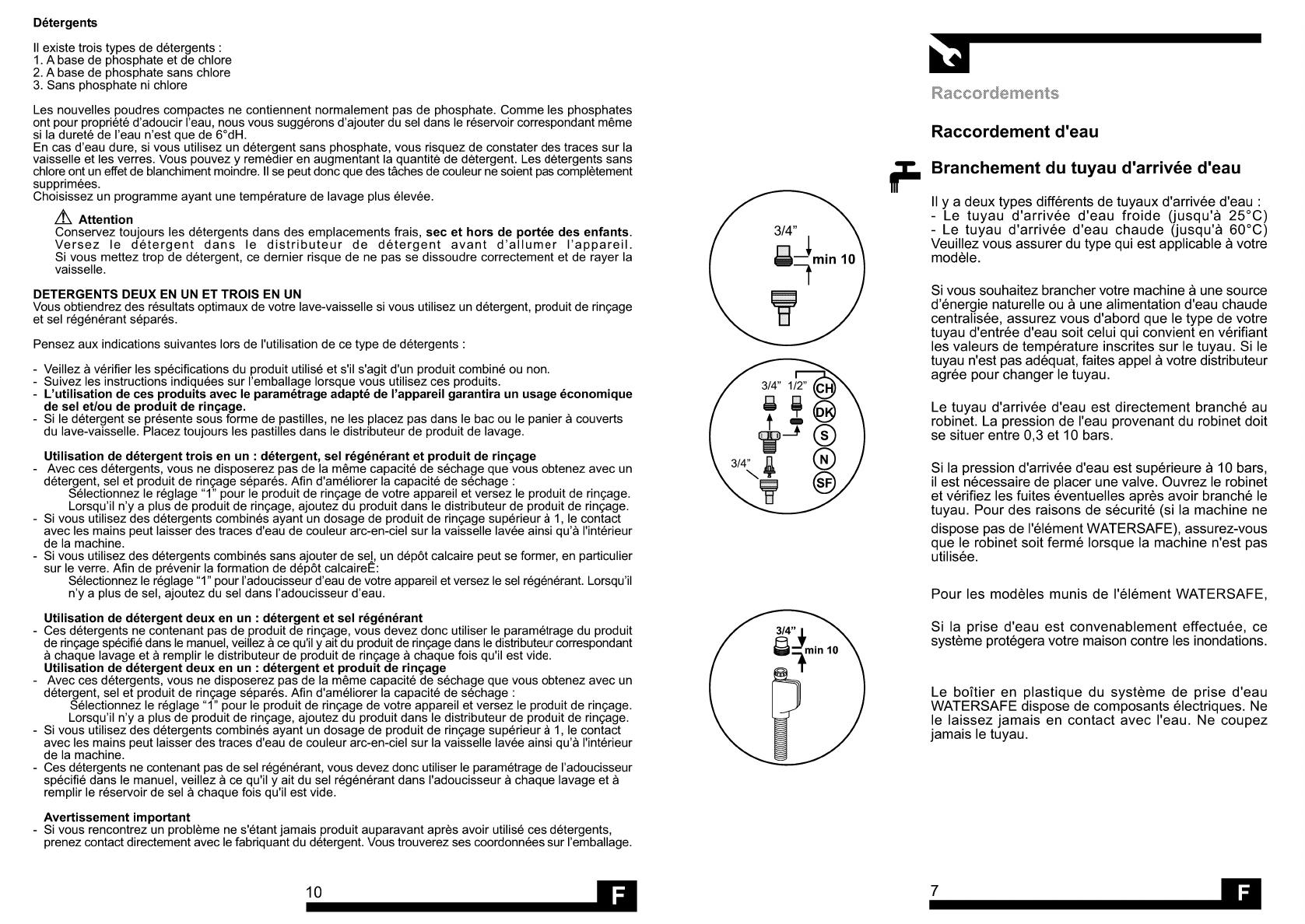 Handleiding Beko D 8879 Fd Pagina 9 Van 12 Francais
