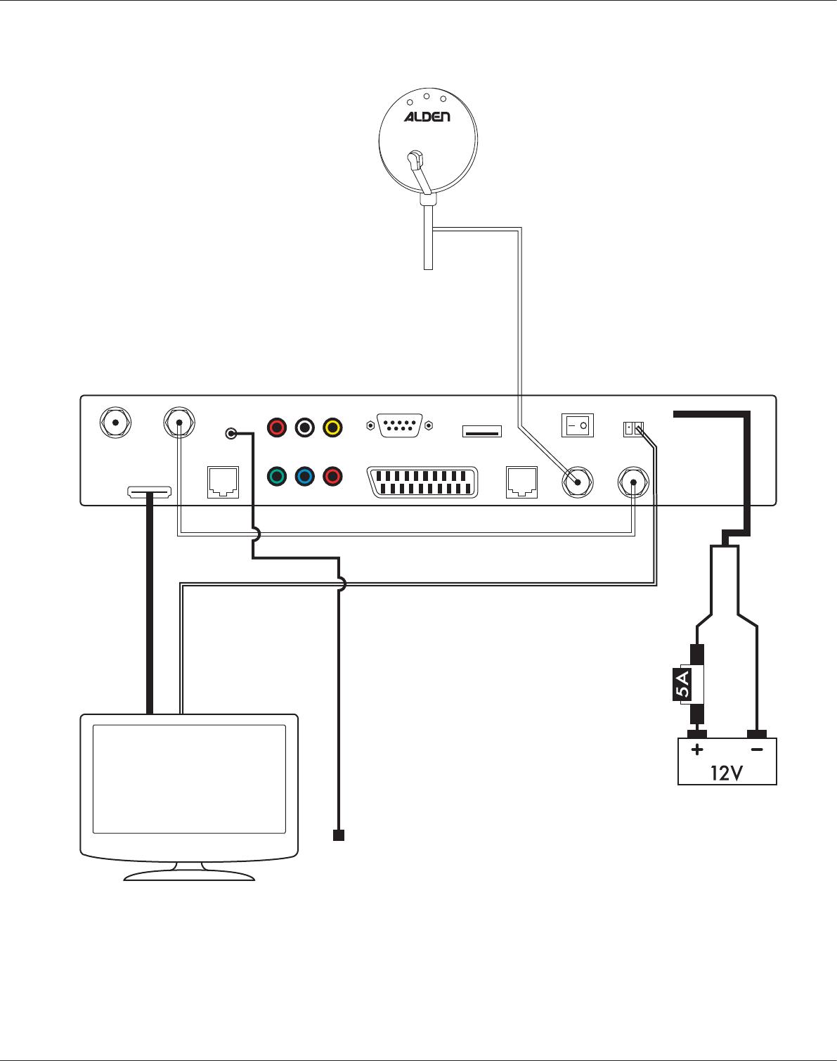 Handleiding Alden I-LIBERTAS HD5M (pagina 7 van 29) (Deutsch)