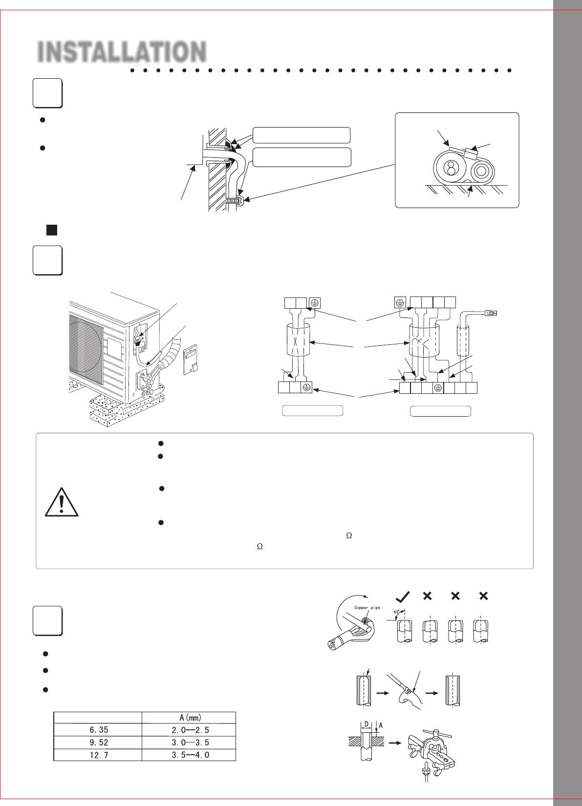 Handleiding Galanz Aus 12cr53ca2 Pagina 17 Van 23 English Air Conditioner Wiring Diagram Burr