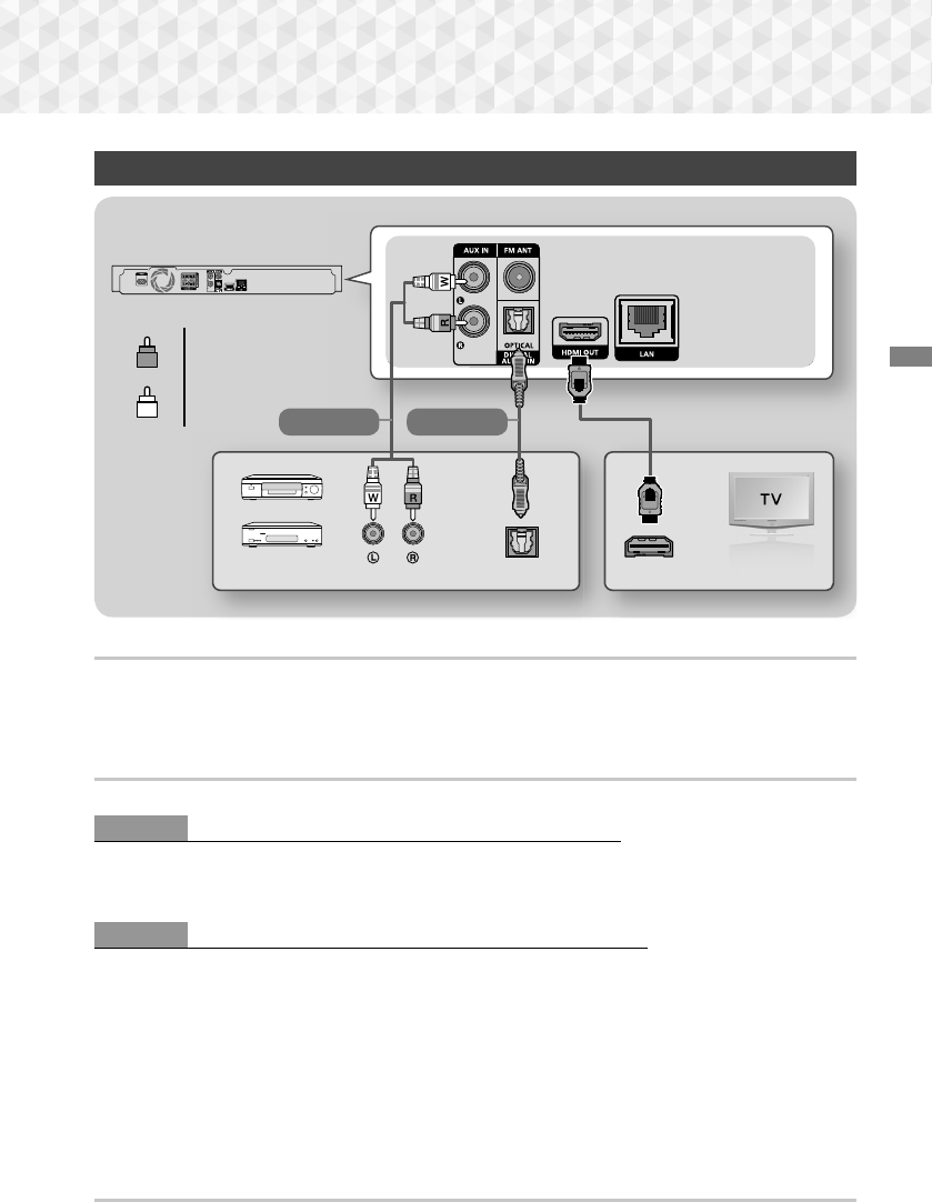 Mobile TV Home Appliances - Samsung