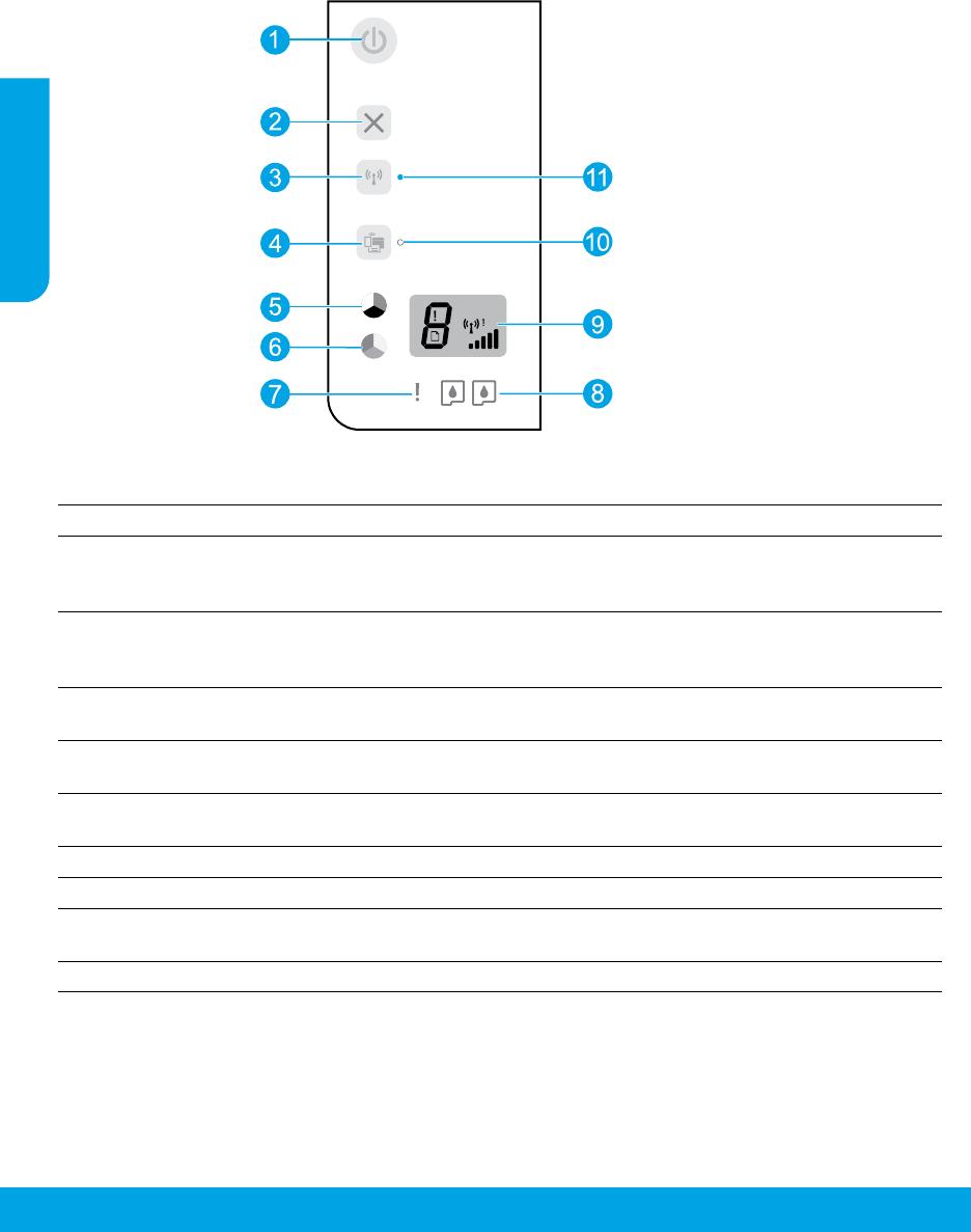 Handleiding HP Deskjet 2540 series (pagina 2 van 84) (Alle